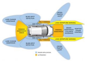 future crime cars vehicles self driving ideas automated google science fiction
